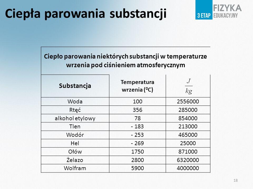 Ciepło parowania niektórych substancji w temperaturze wrzenia pod ciśnieniem atmosferycznym Substancja Temperatura wrzenia ( 0 C) Woda1002556000 Rtęć3
