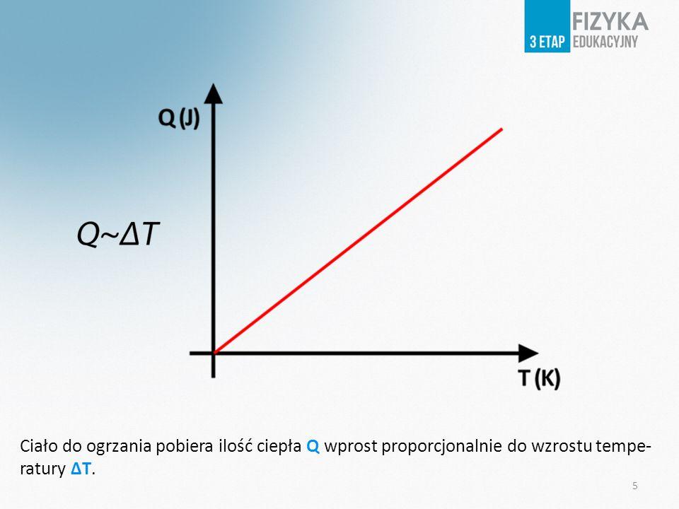 6 Zależności ciepła właściwego Zależność energii pobranej od masy i pobranego ciepła od przyrostu temperatury możemy zapisać: Wprowadzając współczynnik proporcjonalności c, nazwany ciepłem właściwym substancji, otrzymujemy równanie: Po przekształceniu równania, otrzymamy wyrażenie, z którego obliczymy ciepło właściwe substancji c: