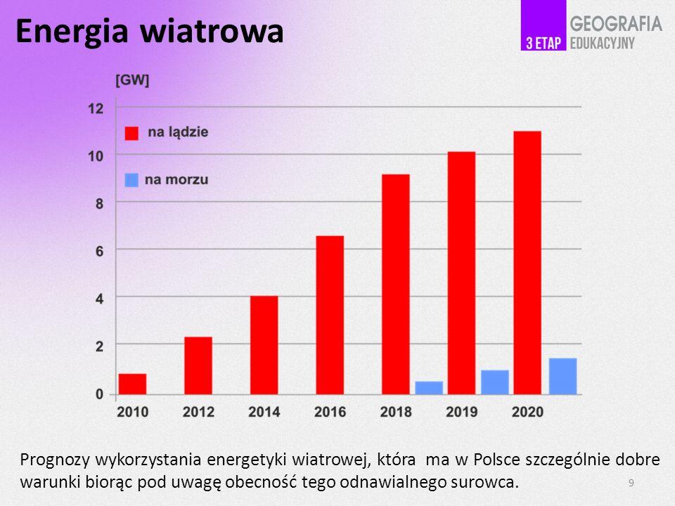 Energia wiatrowa Prognozy wykorzystania energetyki wiatrowej, która ma w Polsce szczególnie dobre warunki biorąc pod uwagę obecność tego odnawialnego