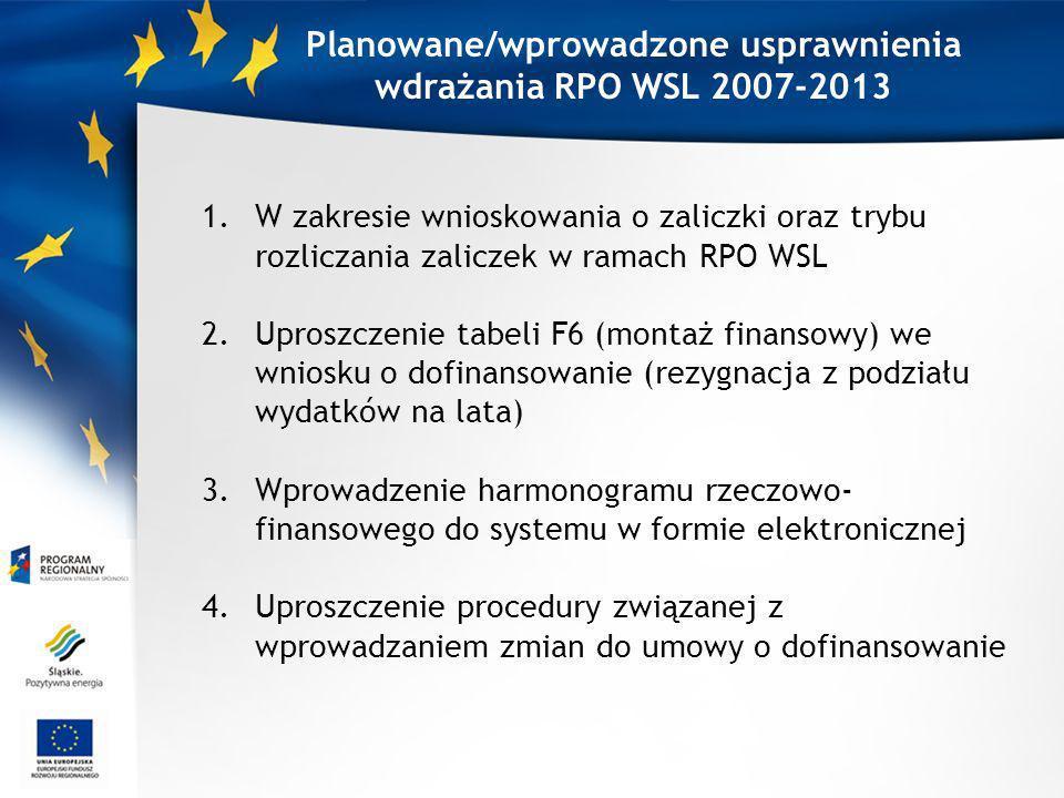 Planowane/wprowadzone usprawnienia wdrażania RPO WSL 2007-2013 1.W zakresie wnioskowania o zaliczki oraz trybu rozliczania zaliczek w ramach RPO WSL 2.Uproszczenie tabeli F6 (montaż finansowy) we wniosku o dofinansowanie (rezygnacja z podziału wydatków na lata) 3.Wprowadzenie harmonogramu rzeczowo- finansowego do systemu w formie elektronicznej 4.Uproszczenie procedury związanej z wprowadzaniem zmian do umowy o dofinansowanie