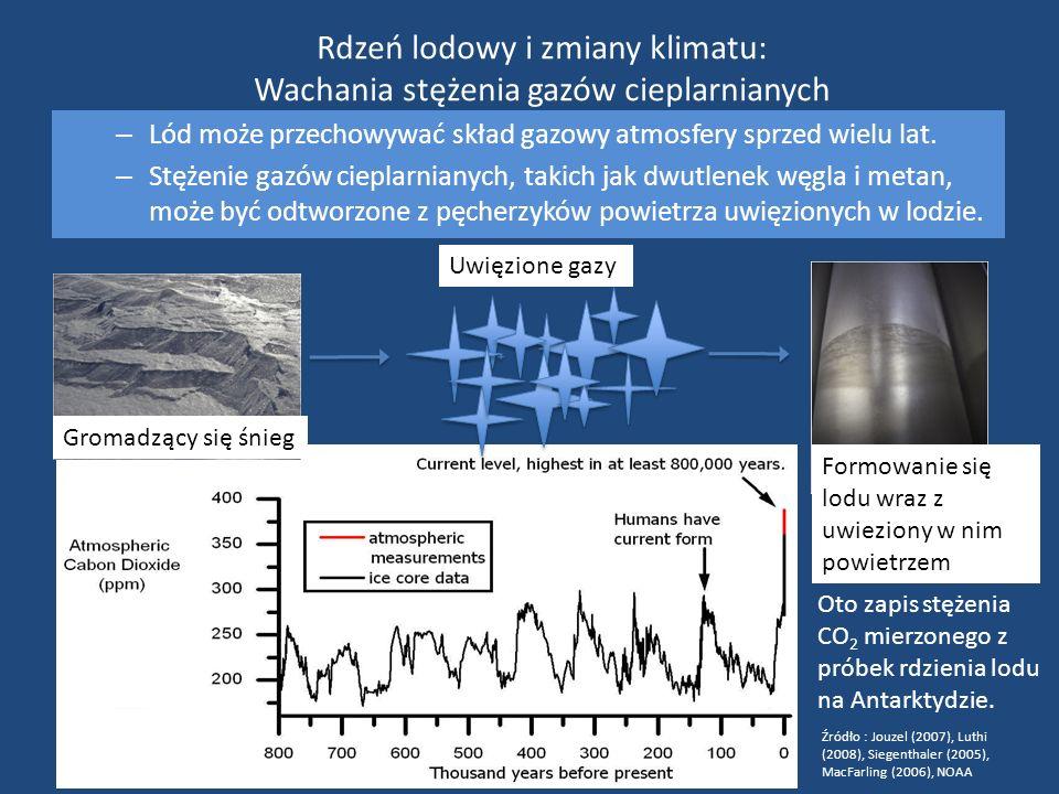 Rdzeń lodowy i zmiany klimatu: Wachania stężenia gazów cieplarnianych – Lód może przechowywać skład gazowy atmosfery sprzed wielu lat. – Stężenie gazó
