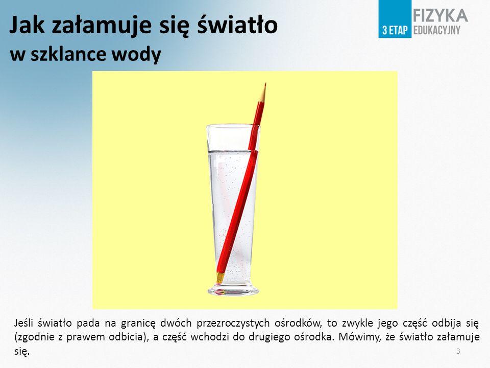 3 Jak załamuje się światło w szklance wody Jeśli światło pada na granicę dwóch przezroczystych ośrodków, to zwykle jego część odbija się (zgodnie z pr