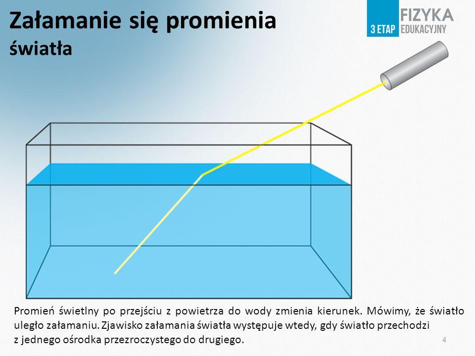 4 Załamanie się promienia światła Promień świetlny po przejściu z powietrza do wody zmienia kierunek. Mówimy, że światło uległo załamaniu. Zjawisko za