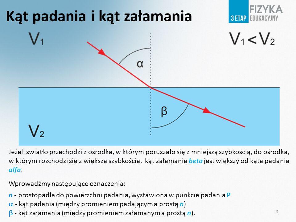 6 Kąt padania i kąt załamania Jeżeli światło przechodzi z ośrodka, w którym poruszało się z mniejszą szybkością, do ośrodka, w którym rozchodzi się z
