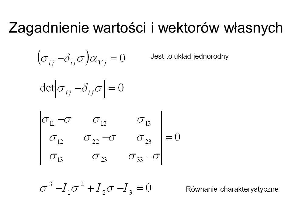 Jest to układ jednorodny Równanie charakterystyczne