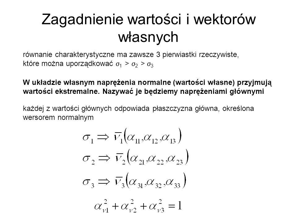 Zagadnienie wartości i wektorów własnych równanie charakterystyczne ma zawsze 3 pierwiastki rzeczywiste, które można uporządkować 1 > 2 > 3 każdej z w