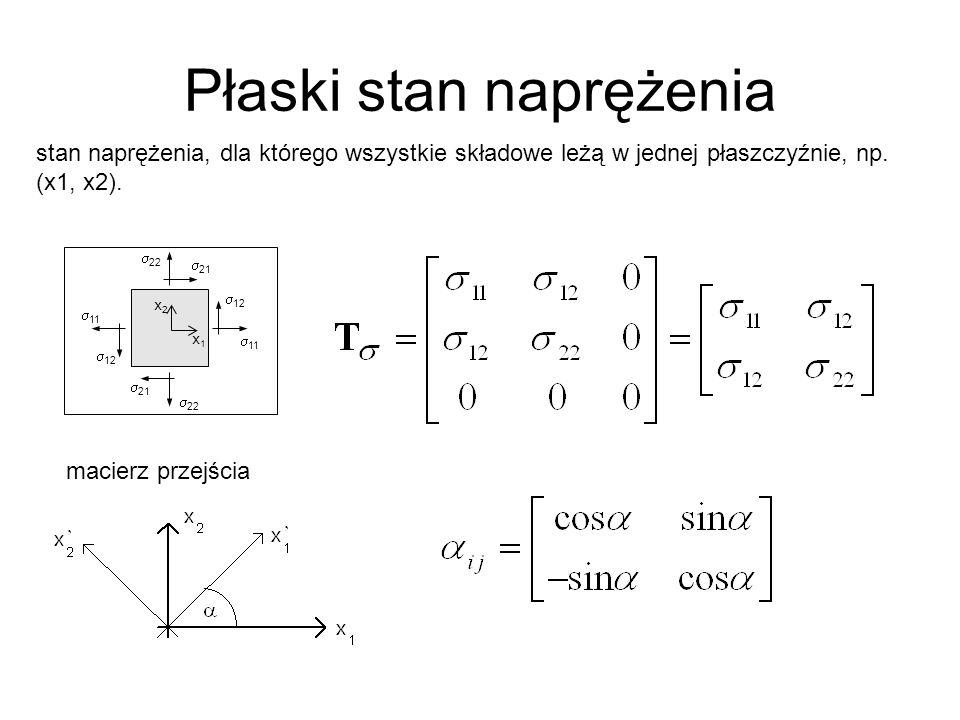 Płaski stan naprężenia x1x1 x2x2 11 22 12 22 21 12 11 21 stan naprężenia, dla którego wszystkie składowe leżą w jednej płaszczyźnie, np. (x1, x2). mac