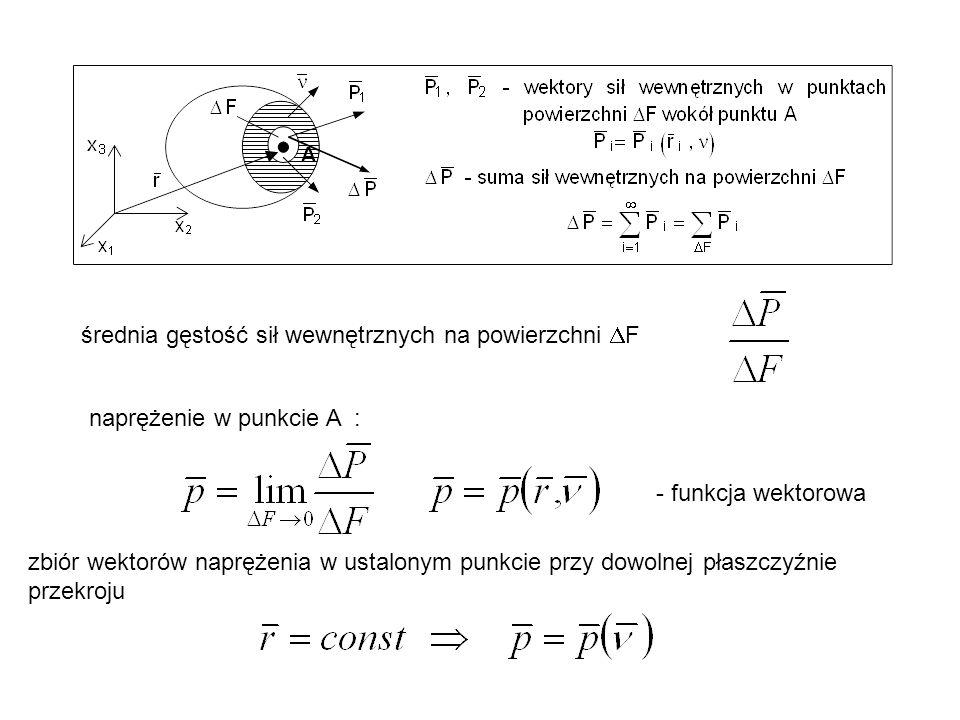 średnia gęstość sił wewnętrznych na powierzchni F naprężenie w punkcie A : - funkcja wektorowa zbiór wektorów naprężenia w ustalonym punkcie przy dowolnej płaszczyźnie przekroju