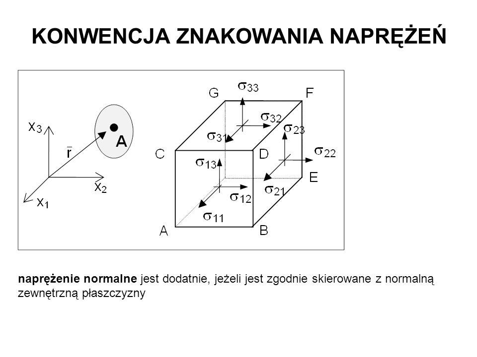 KONWENCJA ZNAKOWANIA NAPRĘŻEŃ naprężenie normalne jest dodatnie, jeżeli jest zgodnie skierowane z normalną zewnętrzną płaszczyzny