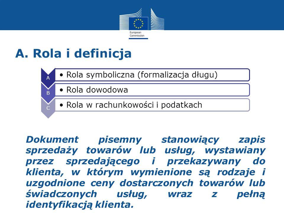 A.Rola i definicja B.Obowiązek fakturowania C. Minimalne adnotacje prawne D.