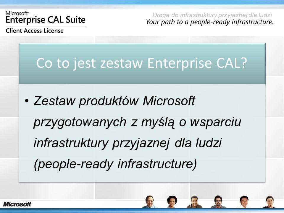 Co to jest zestaw Enterprise CAL.