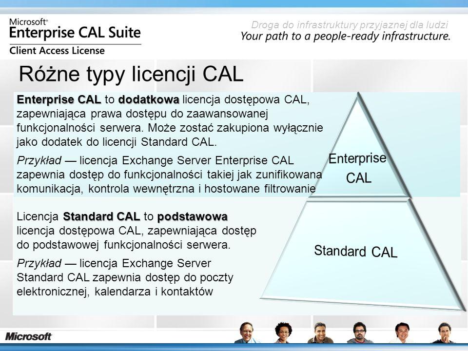Droga do infrastruktury przyjaznej dla ludzi Różne typy licencji CAL Standard CAL podstawowa Licencja Standard CAL to podstawowa licencja dostępowa CAL, zapewniająca dostęp do podstawowej funkcjonalności serwera.