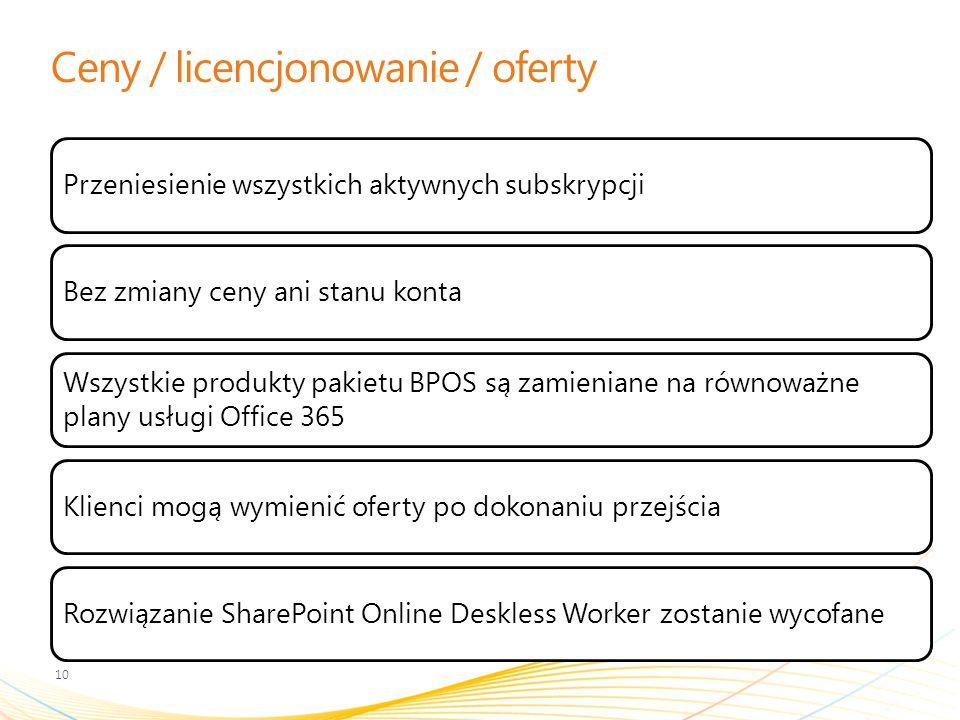 Ceny / licencjonowanie / oferty Przeniesienie wszystkich aktywnych subskrypcjiBez zmiany ceny ani stanu konta Wszystkie produkty pakietu BPOS są zamieniane na równoważne plany usługi Office 365 Klienci mogą wymienić oferty po dokonaniu przejściaRozwiązanie SharePoint Online Deskless Worker zostanie wycofane 10