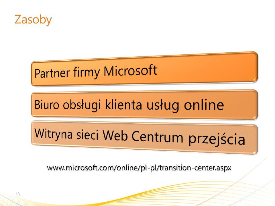 Zasoby 13 www.microsoft.com/online/pl-pl/transition-center.aspx
