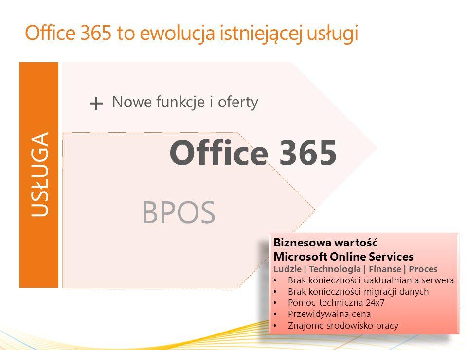 BPOS Office 365 to ewolucja istniejącej usługi 2 Office 365 Biznesowa wartość Microsoft Online Services Ludzie | Technologia | Finanse | Proces Brak konieczności uaktualniania serwera Brak konieczności migracji danych Pomoc techniczna 24x7 Przewidywalna cena Znajome środowisko pracy Biznesowa wartość Microsoft Online Services Ludzie | Technologia | Finanse | Proces Brak konieczności uaktualniania serwera Brak konieczności migracji danych Pomoc techniczna 24x7 Przewidywalna cena Znajome środowisko pracy Nowe funkcje i oferty + USŁUGA
