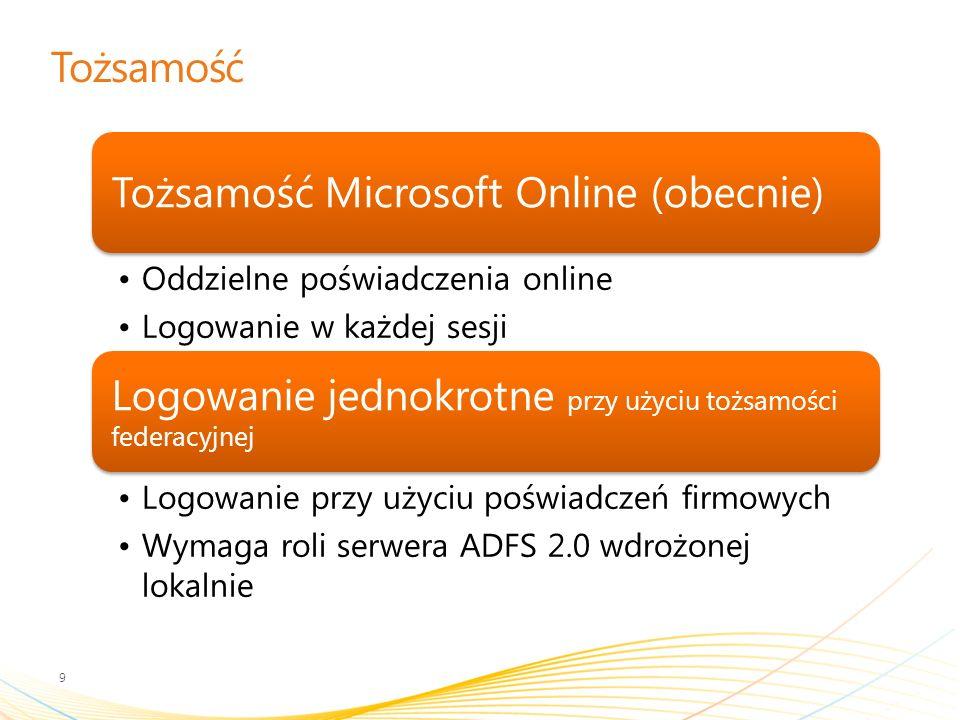 Tożsamość 9 Tożsamość Microsoft Online (obecnie) Oddzielne poświadczenia online Logowanie w każdej sesji Logowanie jednokrotne przy użyciu tożsamości federacyjnej Logowanie przy użyciu poświadczeń firmowych Wymaga roli serwera ADFS 2.0 wdrożonej lokalnie