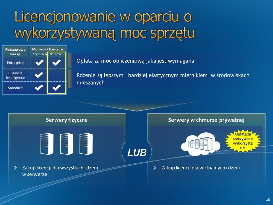 LUB 10 Podstawowe wersje Możliwości licencyjne Server+CAL Na rdzeń