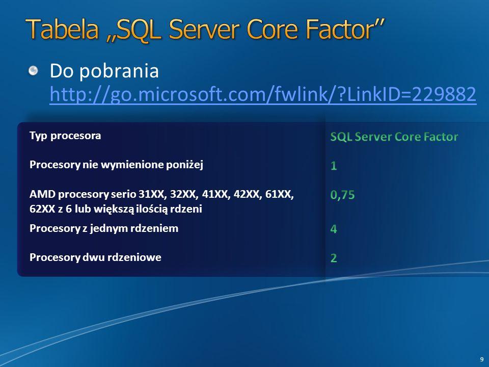 Do pobrania http://go.microsoft.com/fwlink/ LinkID=229882 http://go.microsoft.com/fwlink/ LinkID=229882 9 Typ procesora Procesory nie wymienione poniżej AMD procesory serio 31XX, 32XX, 41XX, 42XX, 61XX, 62XX z 6 lub większą ilością rdzeni Procesory z jednym rdzeniem Procesory dwu rdzeniowe