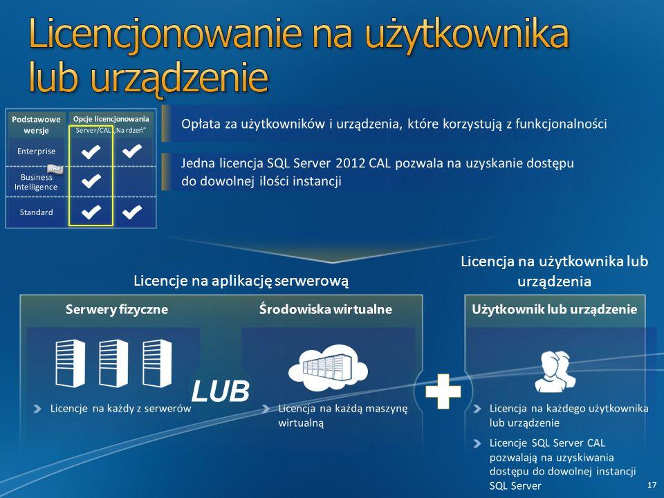 Licencje na aplikację serwerową Licencja na użytkownika lub urządzenia LUB 17 Podstawowe wersje Opcje licencjonowania Server/CAL Na rdzeń