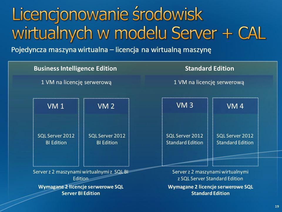 Pojedyncza maszyna wirtualna – licencja na wirtualną maszynę Server z 2 maszynami wirtualnymi z SQL Server Standard Edition Wymagane 2 licencje serwerowe SQL Standard Edition Server z 2 maszynami wirtualnymi z SQL BI Edition Wymagane 2 licencje serwerowe SQL Server BI Edition 19