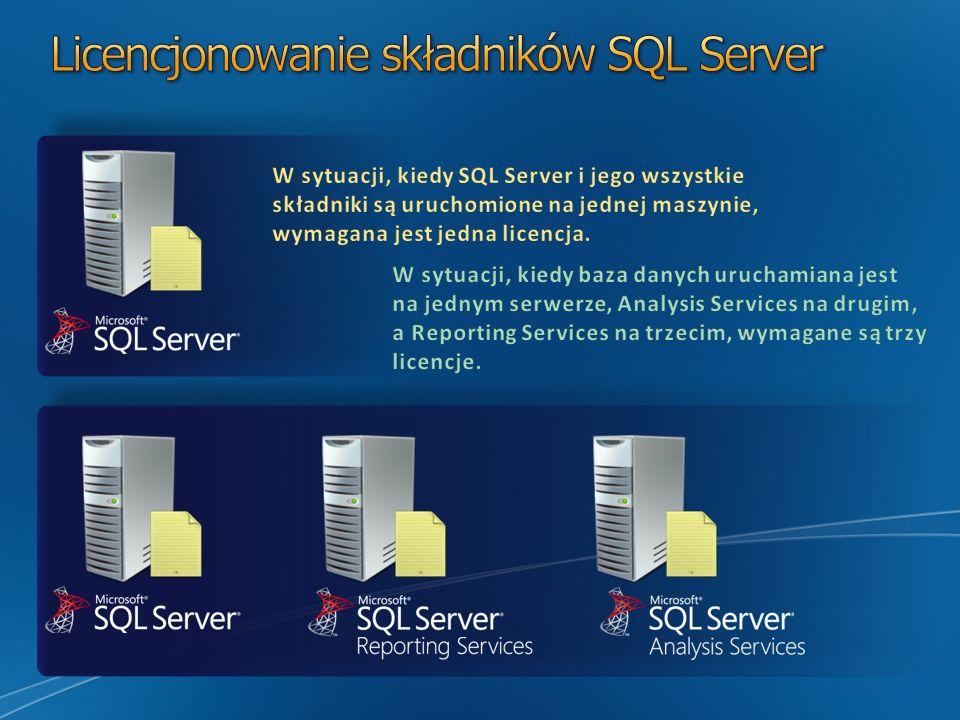 Prawo do użytkowania na wielu platformach Posiadacze licencji SQL Server 2012 mogą instalować oprogramowanie na dowolnej platformie Licencje typu step-up Dostępne dla klientów z aktywnym Software Assurance