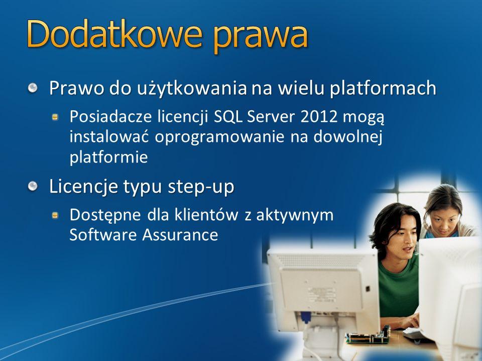 Prawo do użytkowania na wielu platformach Posiadacze licencji SQL Server 2012 mogą instalować oprogramowanie na dowolnej platformie Licencje typu step