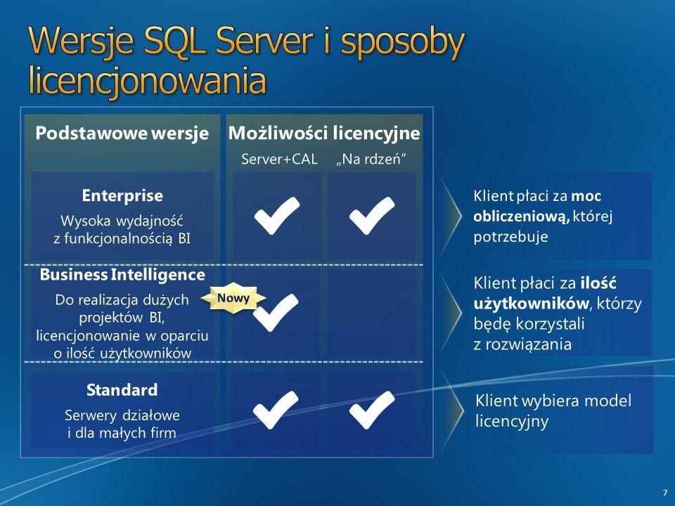 Podstawowe wersjeMożliwości licencyjne Server+CAL Na rdzeń 7