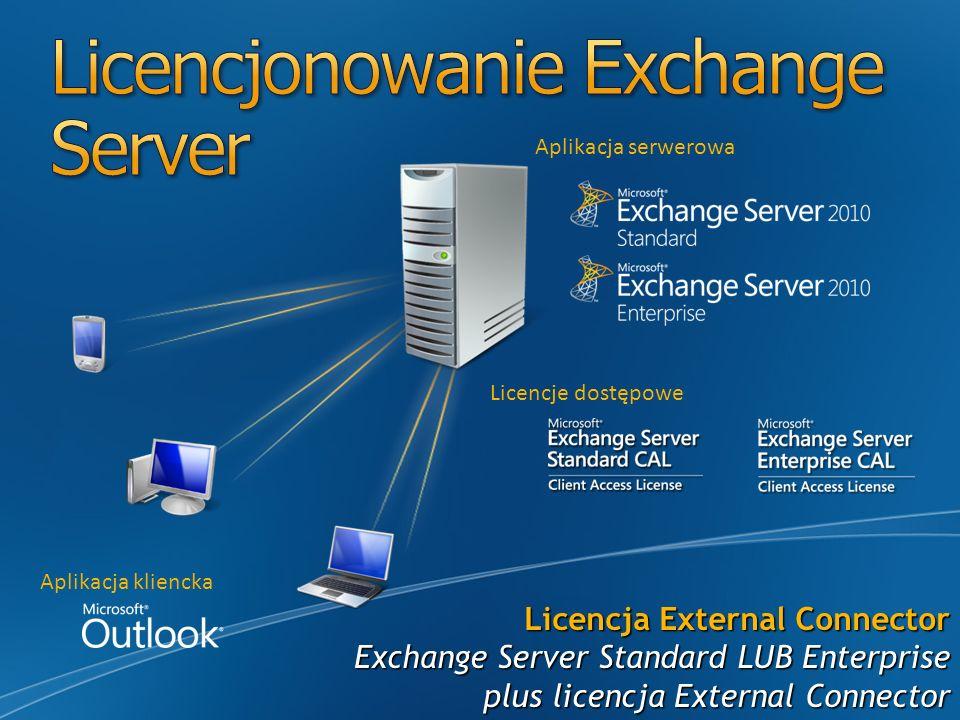Aplikacja serwerowa Aplikacja kliencka Licencje dostępowe Licencja External Connector Exchange Server Standard LUB Enterprise plus licencja External C