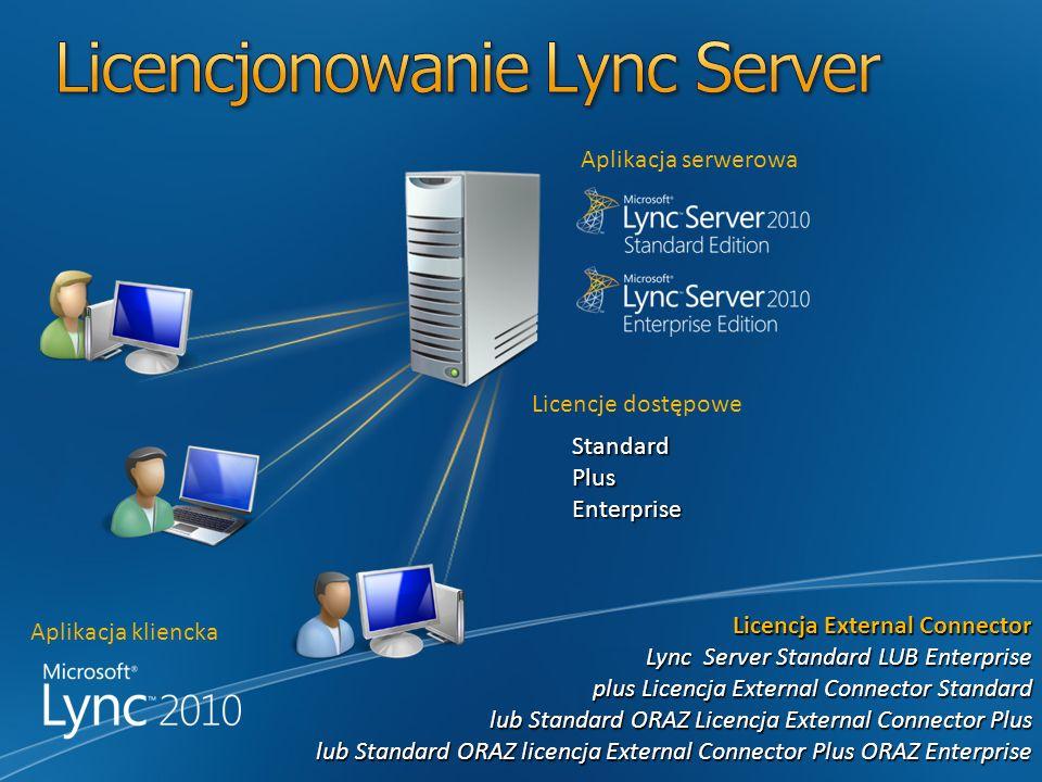 Aplikacja serwerowa Aplikacja kliencka Licencje dostępowe Licencja External Connector Lync Server Standard LUB Enterprise plus Licencja External Conne