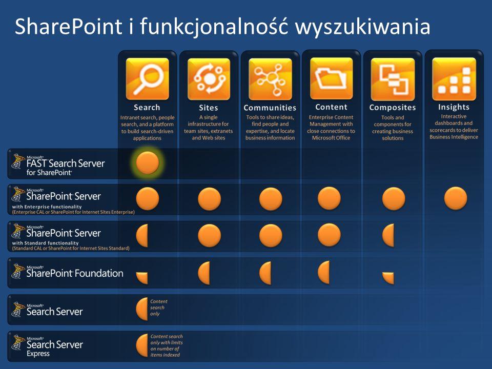 SharePoint i funkcjonalność wyszukiwania