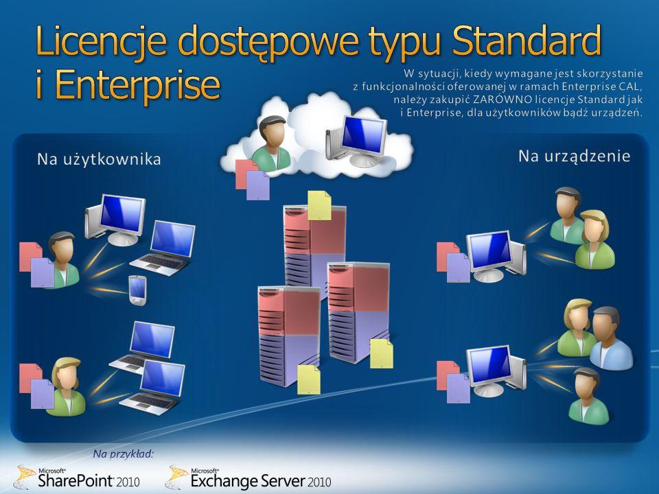 Wersja Enterprise serwerów Zapewnia większą skalowalność, np.