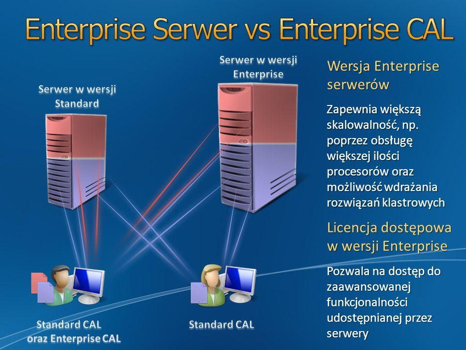 Enterprise CAL komunikacja dźwiękowa, komunikacja dźwiękowa, wideo wideo konferencje on-line konferencje on-line Pozwala na rozdzielenie funkcjonalności na kilka serwerów oraz zapewnienie wysokiej dostępności i wydajności Pozwala na rozdzielenie funkcjonalności na kilka serwerów oraz zapewnienie wysokiej dostępności i wydajności Rekomendowane rozwiązania dla firm powyżej 250 użytkowników, wymagających wysokiej dostępności Rekomendowane rozwiązania dla firm powyżej 250 użytkowników, wymagających wysokiej dostępności Wymaga aby komponenty serwera podstawowego oraz baza danych, przechowująca informacje o użytkownikach i konferencjach były nad jednej maszynie Wymaga aby komponenty serwera podstawowego oraz baza danych, przechowująca informacje o użytkownikach i konferencjach były nad jednej maszynie Rekomendowane rozwiązania dla firm do 250 użytkowników, nie wymagających wysokiej dostępności Rekomendowane rozwiązania dla firm do 250 użytkowników, nie wymagających wysokiej dostępności Standard CAL IM IM Informacje o dostępności Informacje o dostępności Plus CAL zaawansowane funkcjonalności głosowe zaawansowane funkcjonalności głosowe usługi telefoniczne usługi telefoniczne