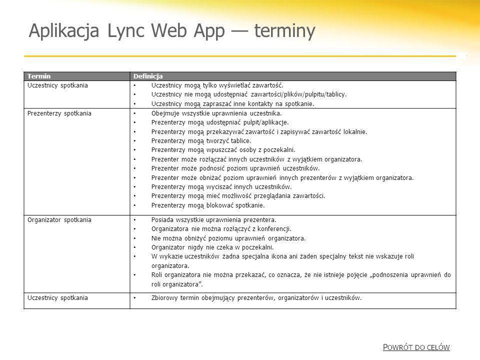 Aplikacja Lync Web App terminy P OWRÓT DO CELÓW P OWRÓT DO CELÓW TerminDefinicja Uczestnicy spotkania Uczestnicy mogą tylko wyświetlać zawartość. Ucze