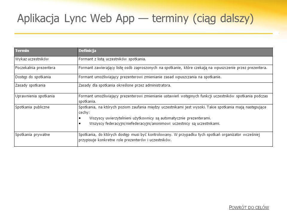 Aplikacja Lync Web App terminy (ciąg dalszy) P OWRÓT DO CELÓW P OWRÓT DO CELÓW TerminDefinicja Wykaz uczestnikówFormant z listą uczestników spotkania.