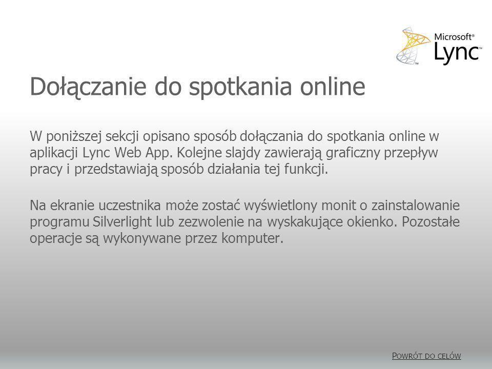 Dołączanie do spotkania online W poniższej sekcji opisano sposób dołączania do spotkania online w aplikacji Lync Web App. Kolejne slajdy zawierają gra