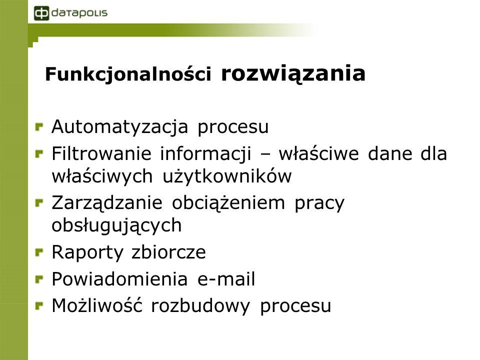 Funkcjonalności rozwiązania Automatyzacja procesu Filtrowanie informacji – właściwe dane dla właściwych użytkowników Zarządzanie obciążeniem pracy obsługujących Raporty zbiorcze Powiadomienia e-mail Możliwość rozbudowy procesu