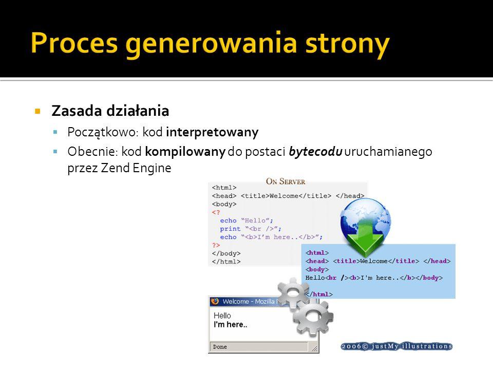 Zasada działania Początkowo: kod interpretowany Obecnie: kod kompilowany do postaci bytecodu uruchamianego przez Zend Engine