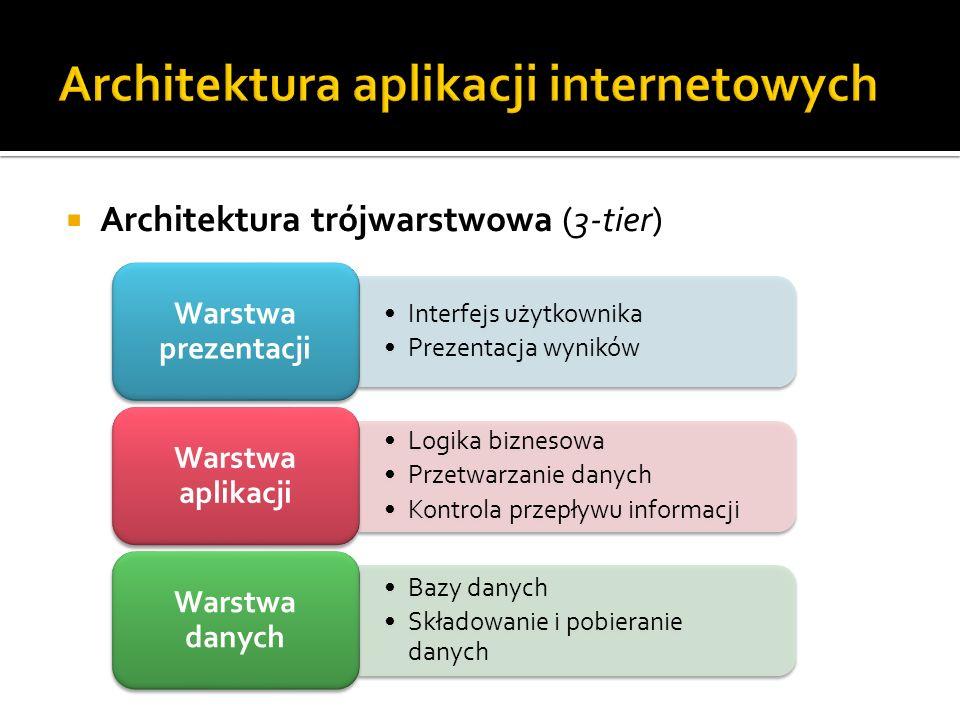 Architektura trójwarstwowa (3-tier) Interfejs użytkownika Prezentacja wyników Warstwa prezentacji Logika biznesowa Przetwarzanie danych Kontrola przep