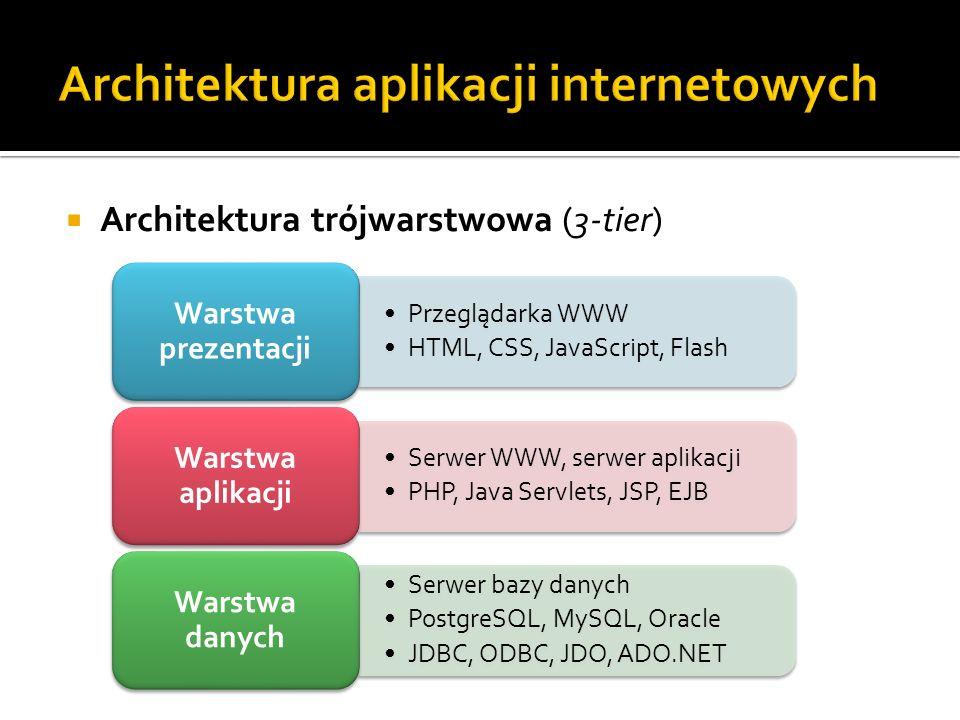 Architektura trójwarstwowa (3-tier) Przeglądarka WWW HTML, CSS, JavaScript, Flash Warstwa prezentacji Serwer WWW, serwer aplikacji PHP, Java Servlets,