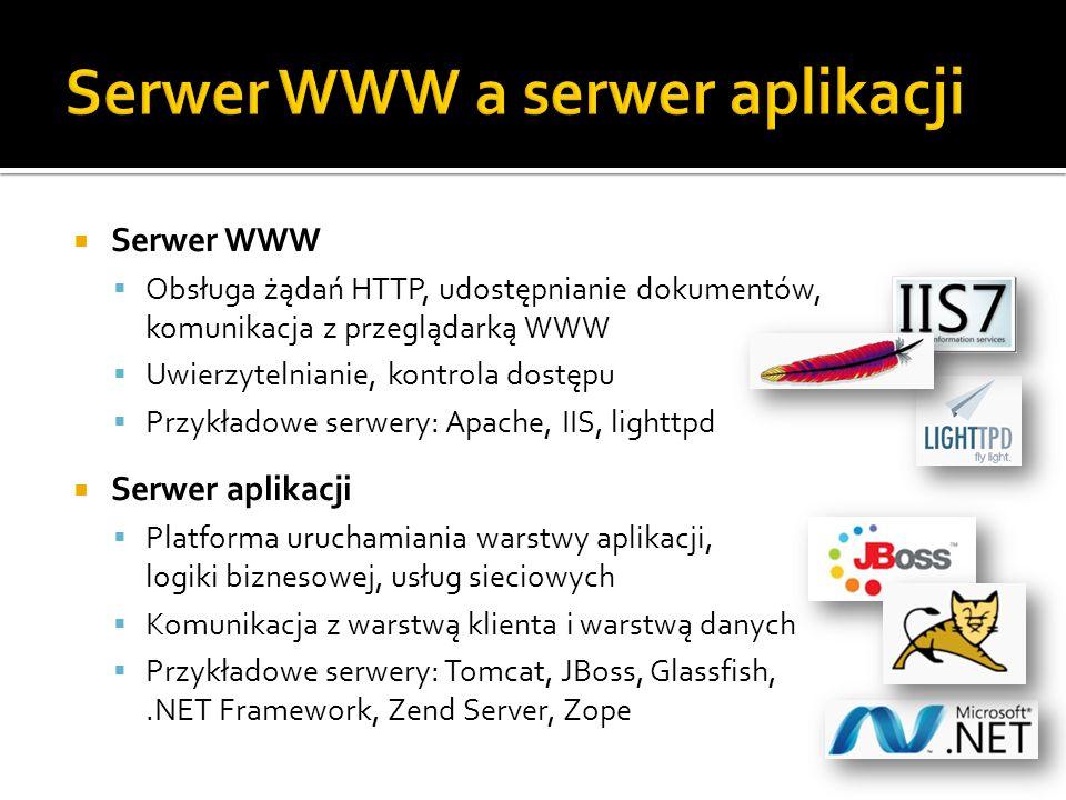 Serwer WWW Obsługa żądań HTTP, udostępnianie dokumentów, komunikacja z przeglądarką WWW Uwierzytelnianie, kontrola dostępu Przykładowe serwery: Apache