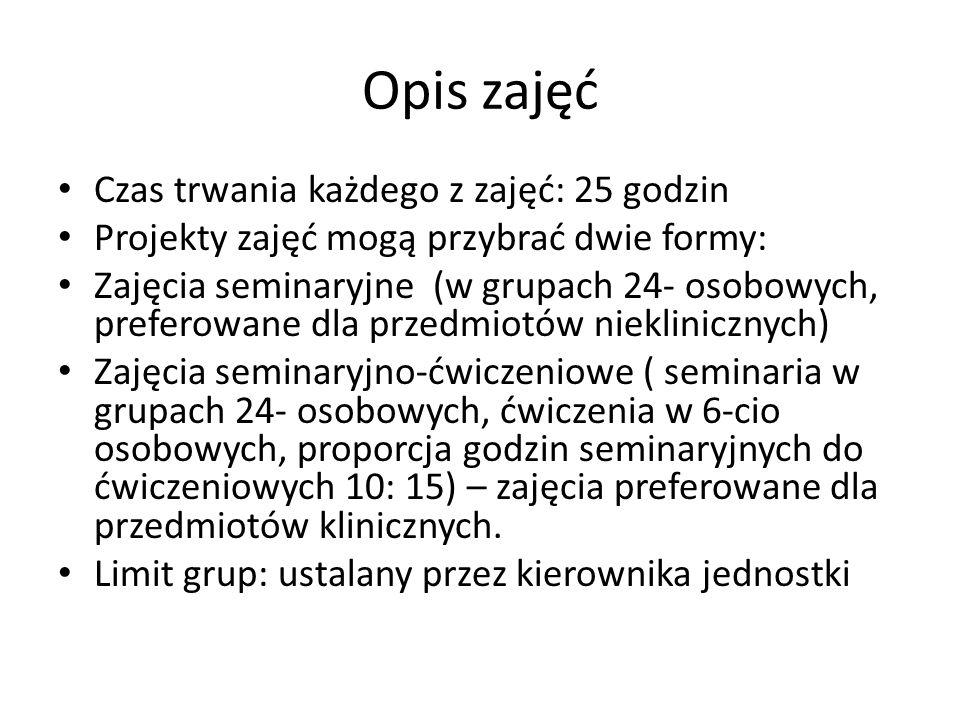 Sprawy organizacyjne Wypełnione karty przedmiotu w języku polskim i angielskim należy przesłać na adres: wojciech.piotrowski@umed.lodz.pl wojciech.piotrowski@umed.lodz.pl Termin nadsyłania propozycji: 31 stycznia 2014 Termin ogłoszenia wyników konkursu: 28 lutego 2014 Rekrutacja studentów on-line: 31 marca 2014 Termin zajęć: maj-czerwiec 2014