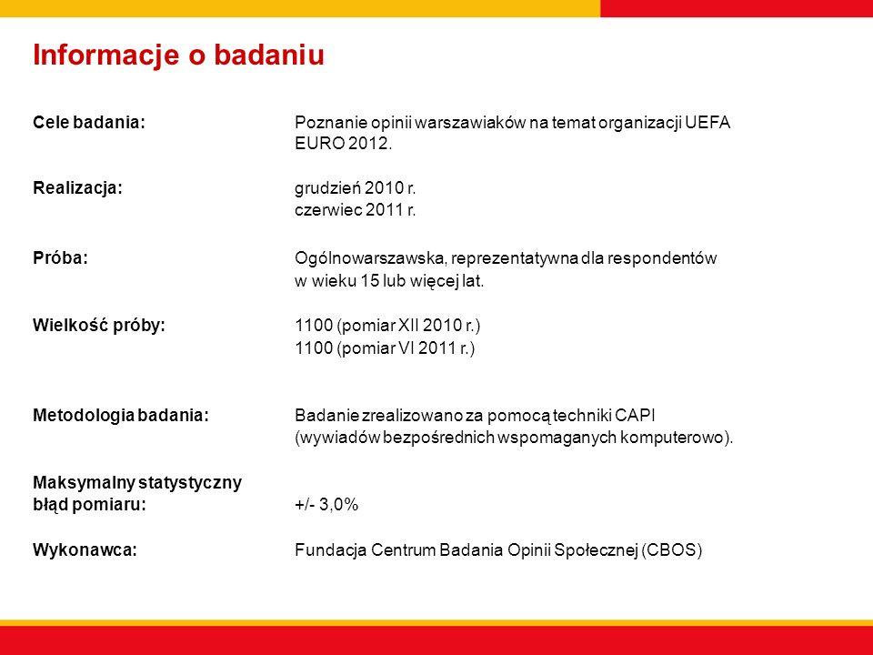 Informacje o badaniu Cele badania: Poznanie opinii warszawiaków na temat organizacji UEFA EURO 2012.