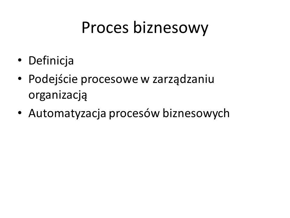 Proces biznesowy Definicja Podejście procesowe w zarządzaniu organizacją Automatyzacja procesów biznesowych