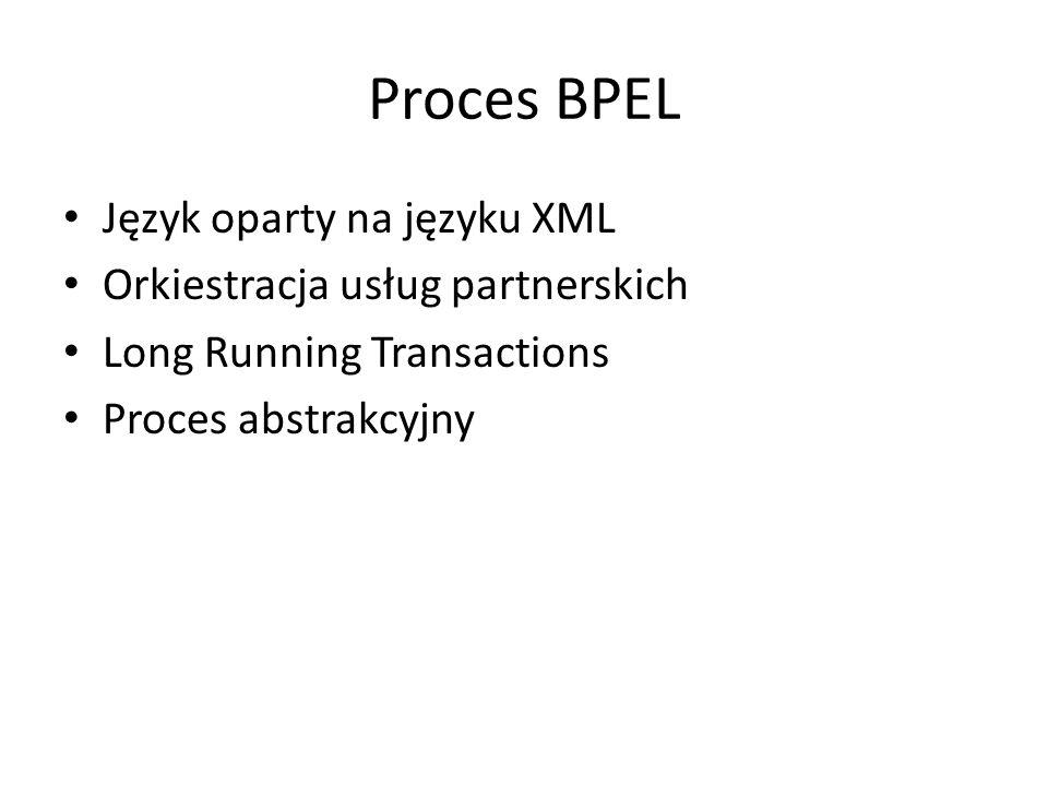 Proces BPEL Język oparty na języku XML Orkiestracja usług partnerskich Long Running Transactions Proces abstrakcyjny