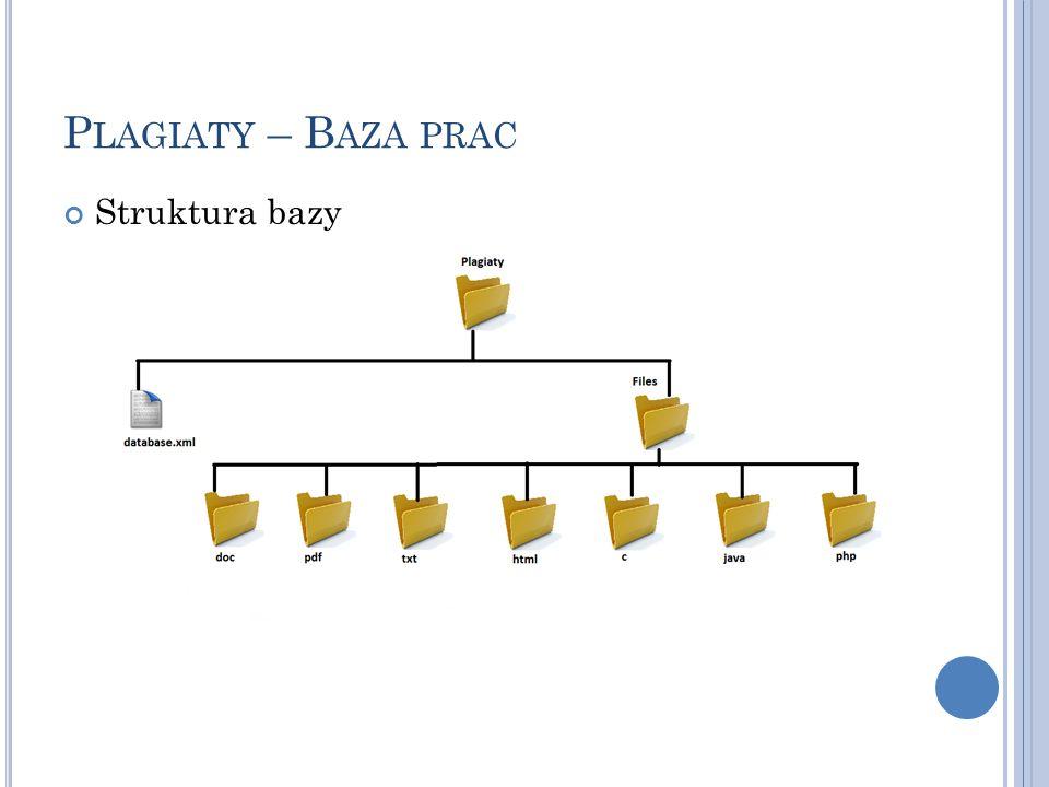 P LAGIATY – B AZA PRAC Struktura bazy