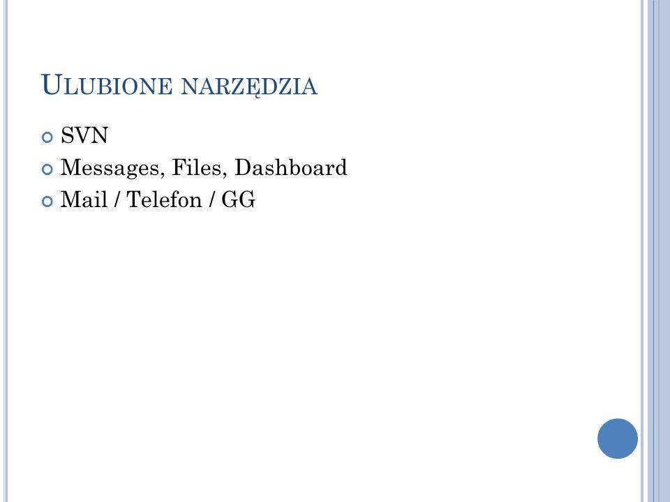 U LUBIONE NARZĘDZIA SVN Messages, Files, Dashboard Mail / Telefon / GG