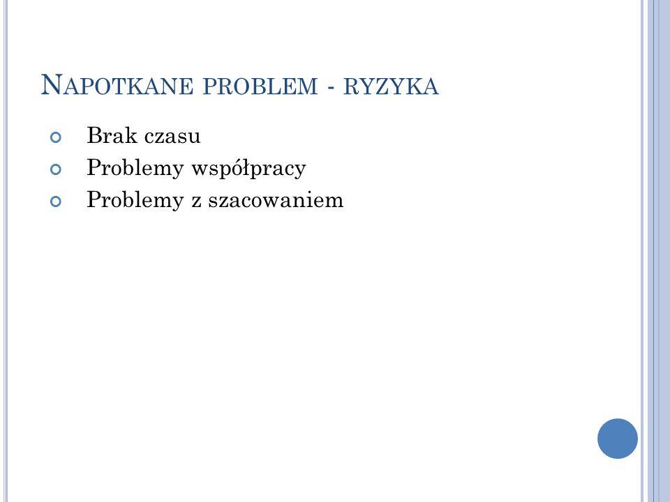 N APOTKANE PROBLEM - RYZYKA Brak czasu Problemy współpracy Problemy z szacowaniem