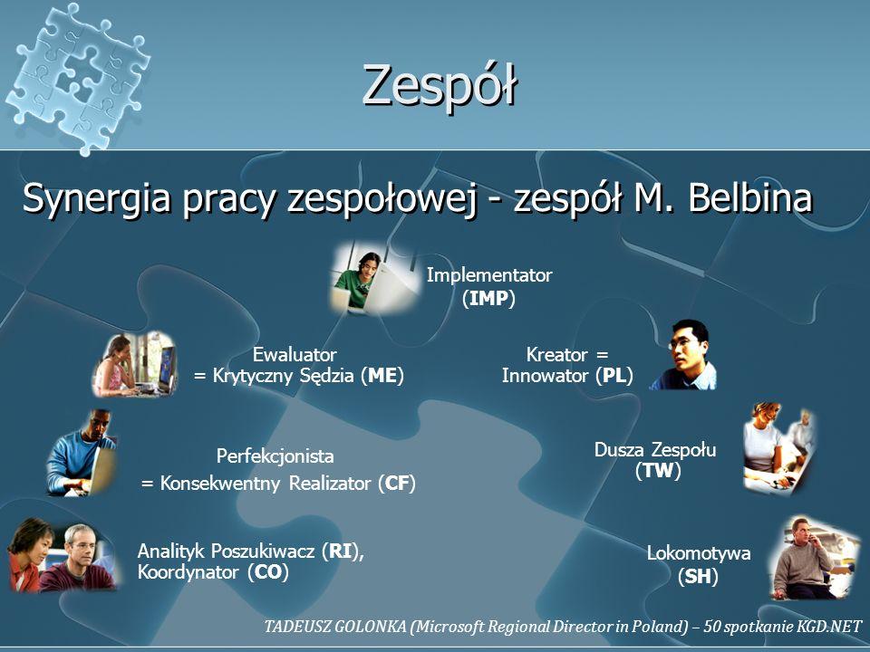 Zespół Synergia pracy zespołowej - zespół M. Belbina Lokomotywa (SH) Implementator (IMP) Ewaluator = Krytyczny Sędzia (ME) Dusza Zespołu (TW) Analityk