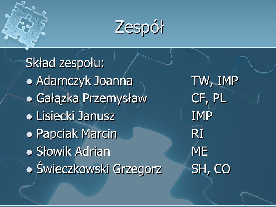 Zespół Skład zespołu: Adamczyk JoannaTW, IMP Gałązka PrzemysławCF, PL Lisiecki JanuszIMP Papciak MarcinRI Słowik AdrianME Świeczkowski GrzegorzSH, CO