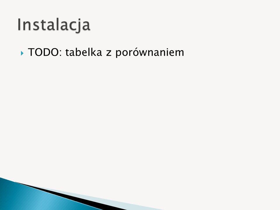TODO: tabelka z porównaniem